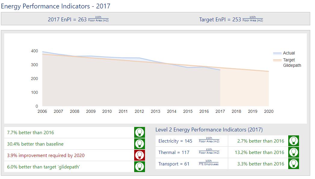 2020-targets-2017